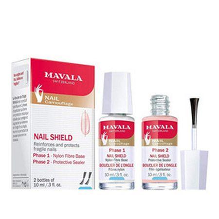 Nail-shield